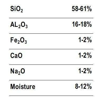 آنالیز شیمیایی بنتونیت